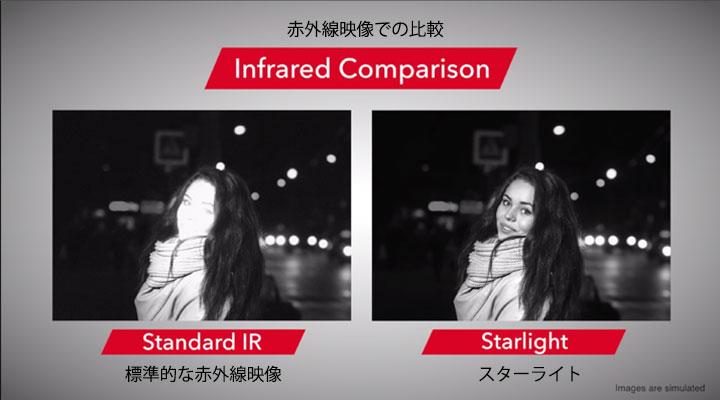 スターライト使用の有無の比較図版 赤外線映像での比較