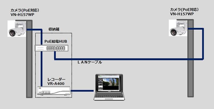街頭カメラシステム図