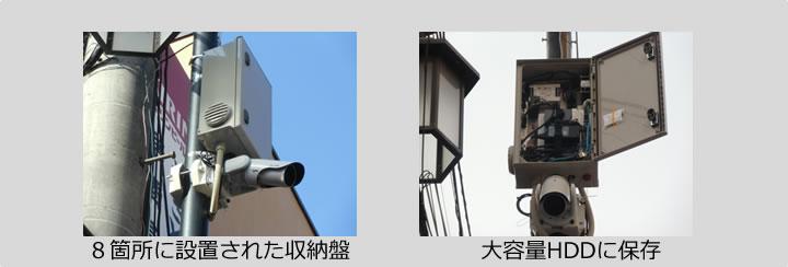 監視カメラシステムの概要その2